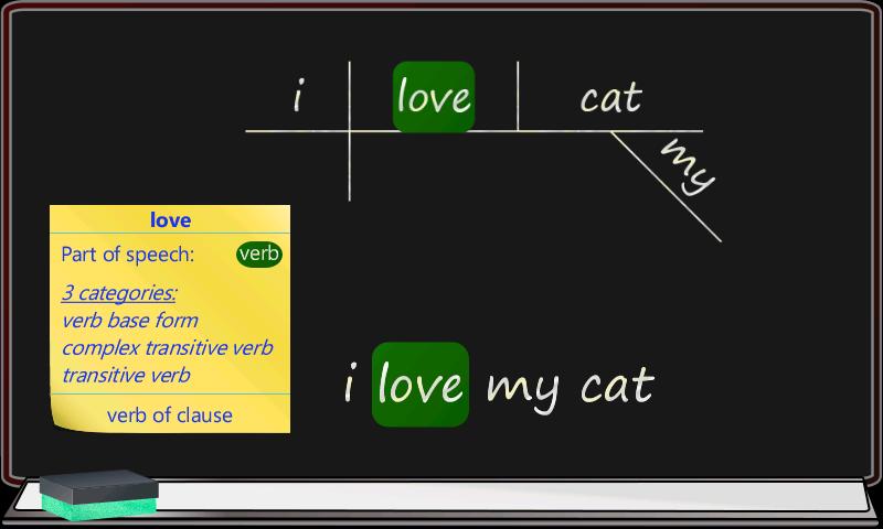 Sentence Diagramming App 28 Images Diagramming Sentences App 28